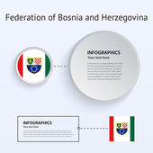 Federation of Bosnia and Herzegovina Country Set. — Stock Vector