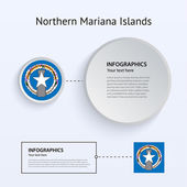 Northern Mariana Islands Country Set of Banners. — Vetorial Stock