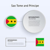 Sao Tome and Principe Country Set of Banners. — Stock Vector