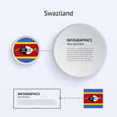 Swaziland Country Set of Banners. — Stock Vector