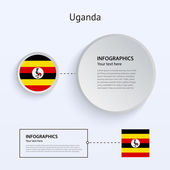 Uganda Country Set of Banners. — Stock Vector