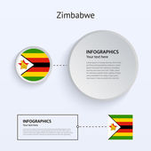 Zimbabwe Country Set of Banners. — Stock Vector