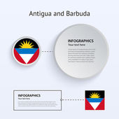 Antigua and Barbuda Country Set of Banners. — Stock Vector