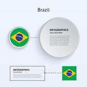 Brazil Country Set of Banners. — Stock Vector