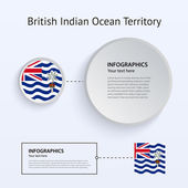 British Indian Ocean Territory Country Set of Banners. — Stock Vector