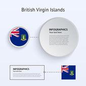 British Virgin Islands Country Set of Banners. — Stock Vector
