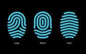 Thumbprint types on black background. — Stock Vector