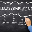 Cloud computing — Stock Photo #22920632