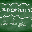 il cloud computing — Foto Stock