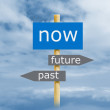 Now Past Future — Stock Photo