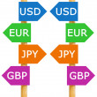Major currencies direction signpost isolated - Foto de Stock