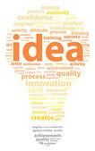 Idea Words — Stock Vector