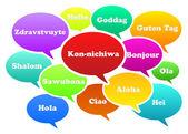 Hello Translation — Stock Vector