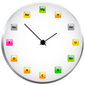 Periodic Table Clock — Stock Vector