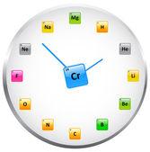 Reloj de tabla periódica — Vector de stock
