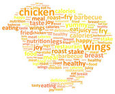 Chicken Word Cloud Concept — Stock Vector