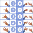 Hands figuring numbers one to ten — Stock Photo
