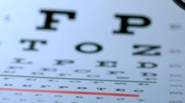 Magnifying glass falling onto eye test — Stock Video