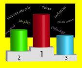 Gráfico con la columna — Foto de Stock