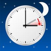 Changement d'heure à l'heure avancée — Vecteur