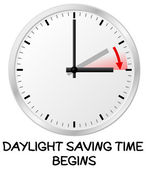 Time change to daylight saving time — Vettoriale Stock