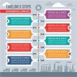 Infographic Vector Concept - Timeline & Steps — Stock Vector #30076569