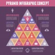 Pyramid Infographic Concept - Vector Scheme with Icons — Stock Vector