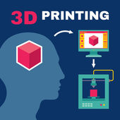 3D Printing Process with Human Head — Stock Vector