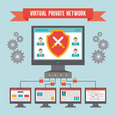 VPN (Virtual Private Network) - Illustration Concept in Flat Design Style — Stockvector