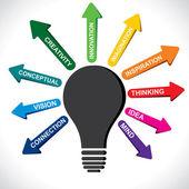 Creative design concept — Stock Vector
