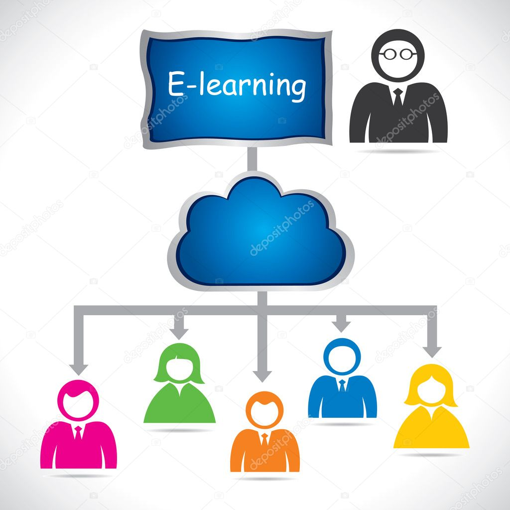 电子学习或在线学习概念股票矢量 — 矢量图片作者 designwork07