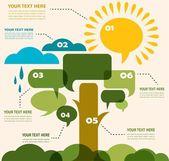 Plansza eco łąka słońce i drzewo z dymek — Zdjęcie stockowe