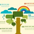 Speech bubble tree with clouds and rainbow, infographics — Stock Vector