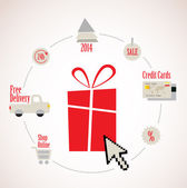 Present With E-Commerce Icon Around Online Shopping — Stock fotografie