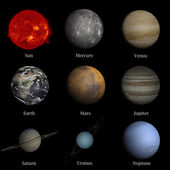 Solar system names in english — Stock Photo