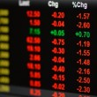 Stock market tickers — Stock Video