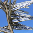 Signpost in New Zealand — Stock Photo #26000577