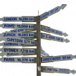 Stock Photo: Signpost