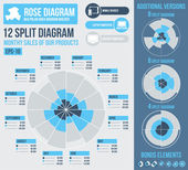 Rose diagram infographic builder — Vettoriale Stock