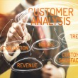 Customer analysis — Stock Photo