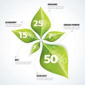 Green economy concept - Leafs inforgaphics EPS10 — Stock Vector