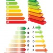 Royalty-Free Stock Imagen vectorial: Energy efficiency rating
