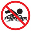 No Swimming sign — Vector de stock