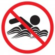 No Swimming sign — Vector de stock #27428535