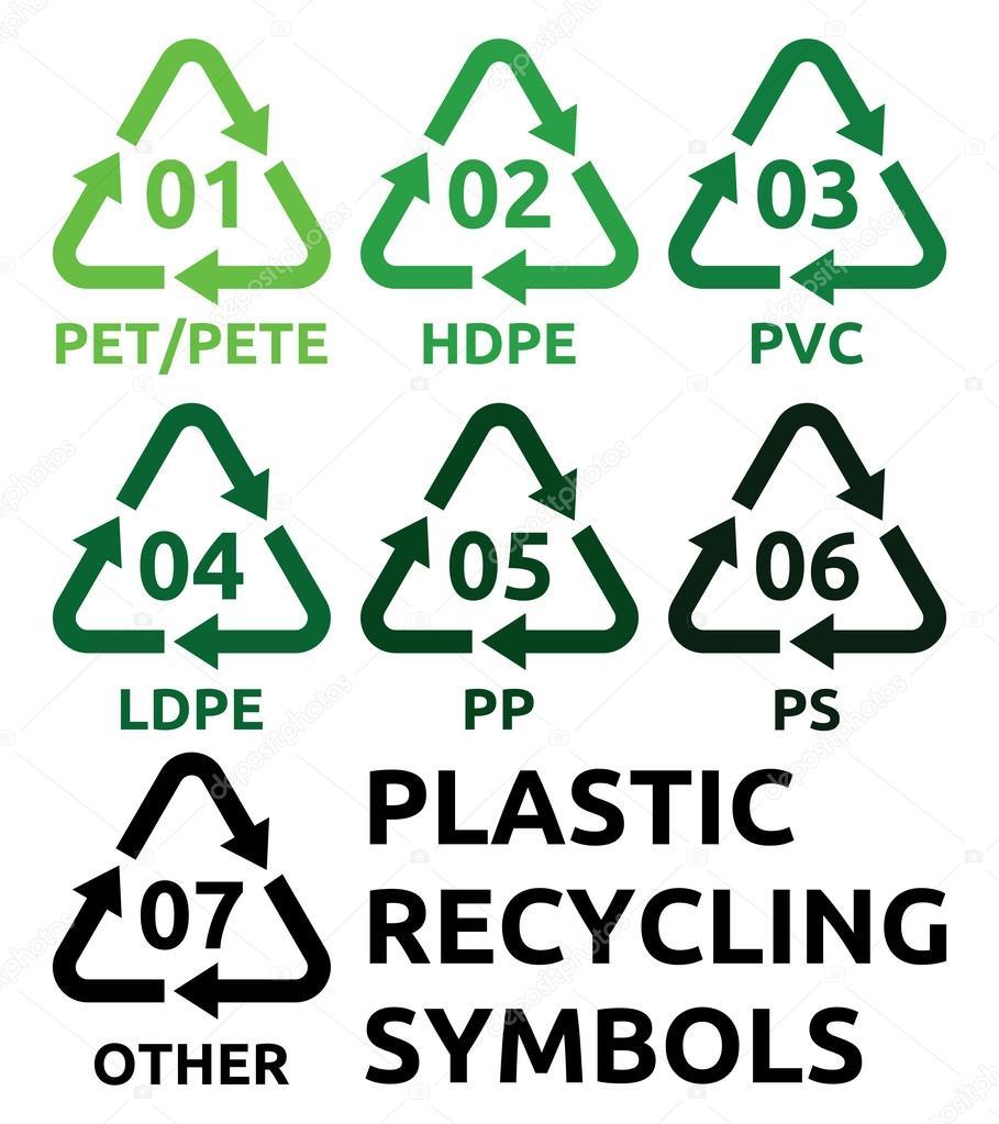 塑料回收标志 — 矢量图片作者