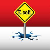 E coli signpost — Stock Vector