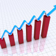 Financial and business chart and graphs as symbols of growth — Stock Photo