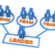 Stock Photo: Leadership concept