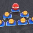 Stock Photo: Organization chart concept