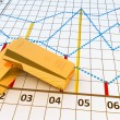 Two gold bars with a linear graph — Stock Photo